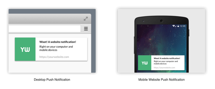 The Complete Guide to Website Push Notifications for E-commerce